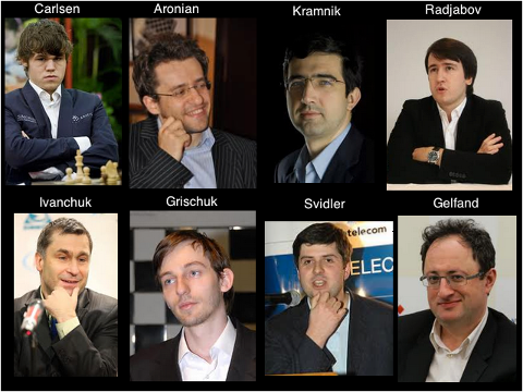 candidates_chess_network