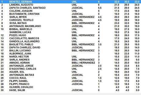 judiciales2013_stafe