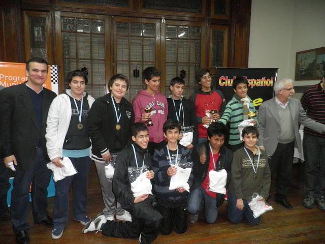 Participantes del Campeonato Argentiuno Sub 16, Final 2014